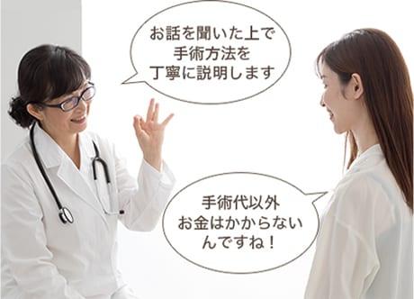 ドクターと患者