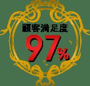 顧客満足度 97%